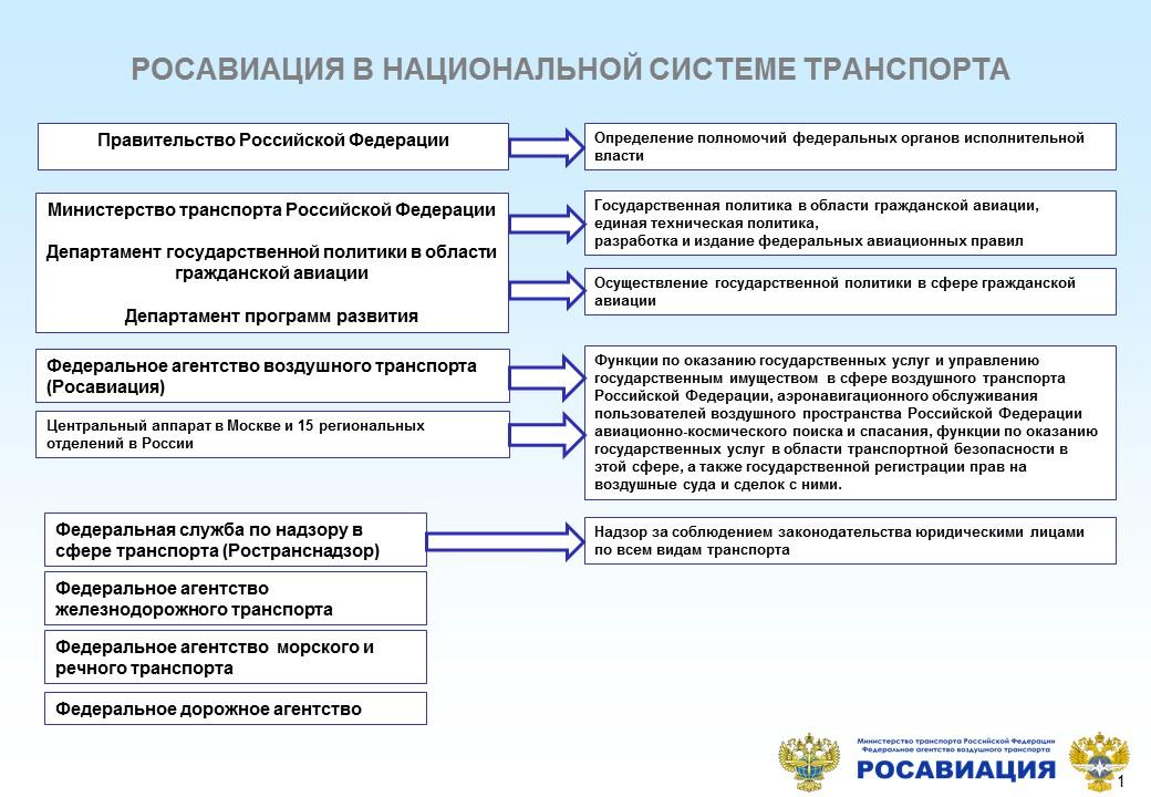 Кожемяк в н член комиссии по телекоммуникациям и информационным технологиям рспп